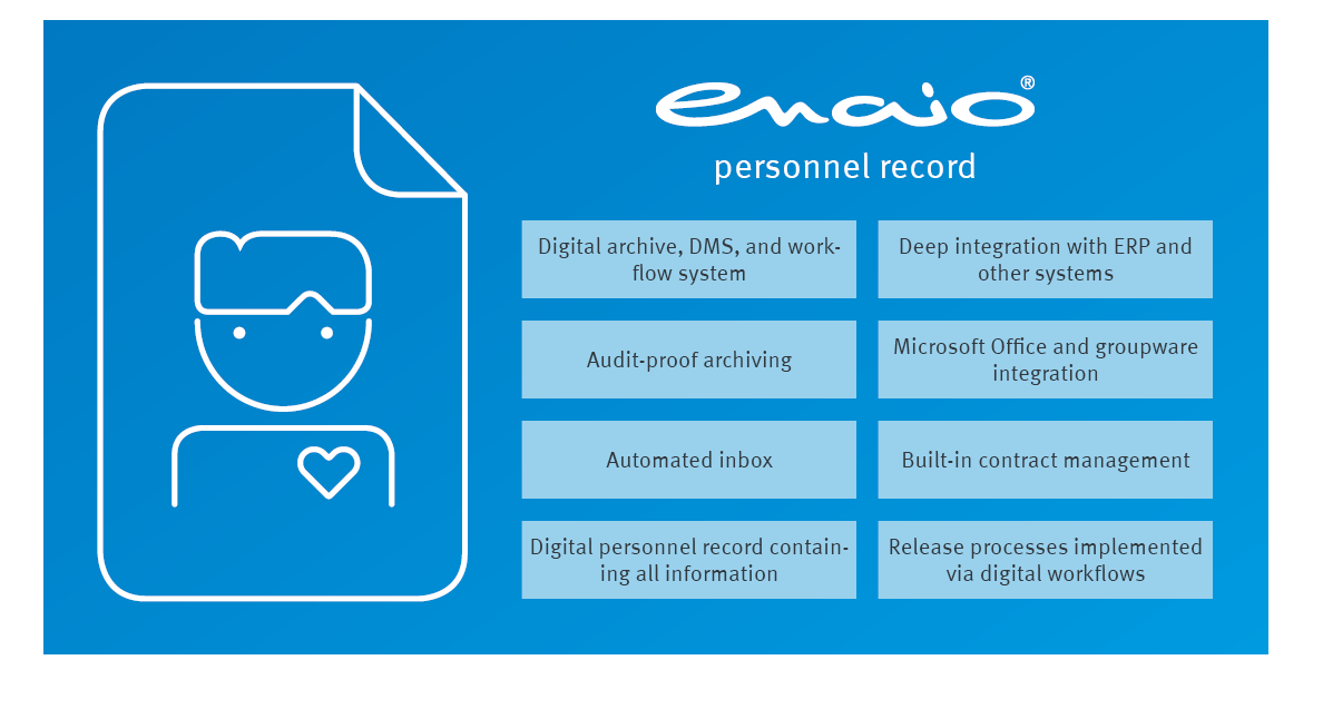 Infographic enaio® personnel record process