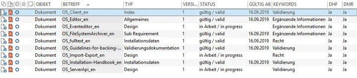 Screenshot der enaio® Dossier Trefferlisten-Struktur