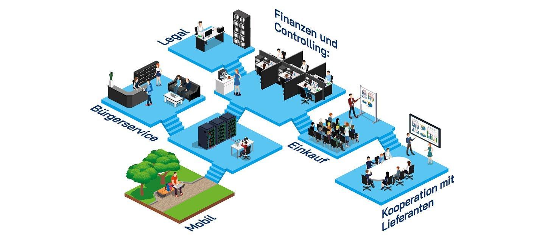 Lösungen in der Öffentlichen Verwaltung